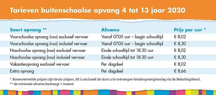 Tarieven_Buitenschoolse opvang 4-13 2020