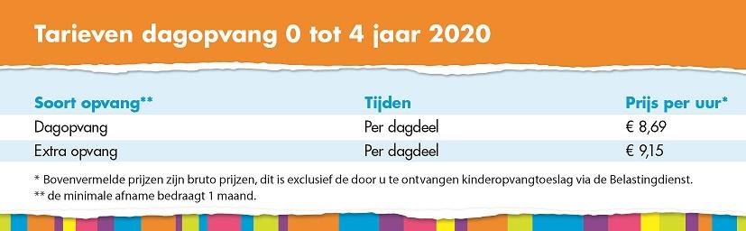 Tarieven_Dagopvang 0-4 2020