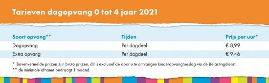 Tarieven_Dagopvang 0-4 jaar 2021 klein